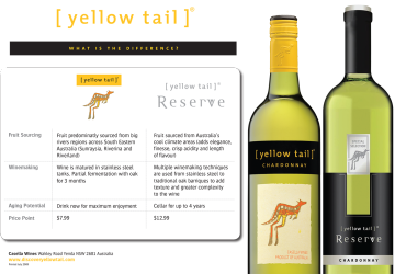 [ yellow tail ]® Reserve sellsheet