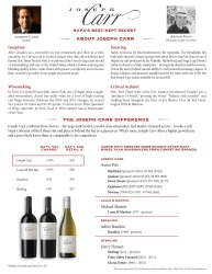 Joseph Carr  Napa's Best Kept Secret  2015 Sell Sheet